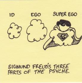 id-ego-super-ego
