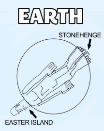 Easter Island AND Stonehenge