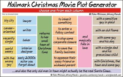 Christmas-Hallmark Movie Plot Generator