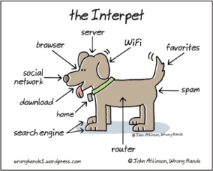 Dogs are very hi-tech.