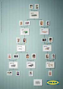 Ikea beds, 'Where Family Starts'(canva.com)